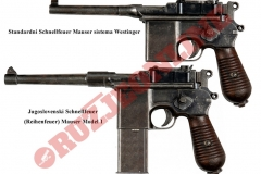Comparison between Yugo and standard pistols